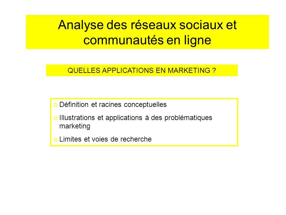 Analyse des réseaux sociaux et communautés en ligne oDéfinition et racines conceptuelles oIllustrations et applications à des problématiques marketing