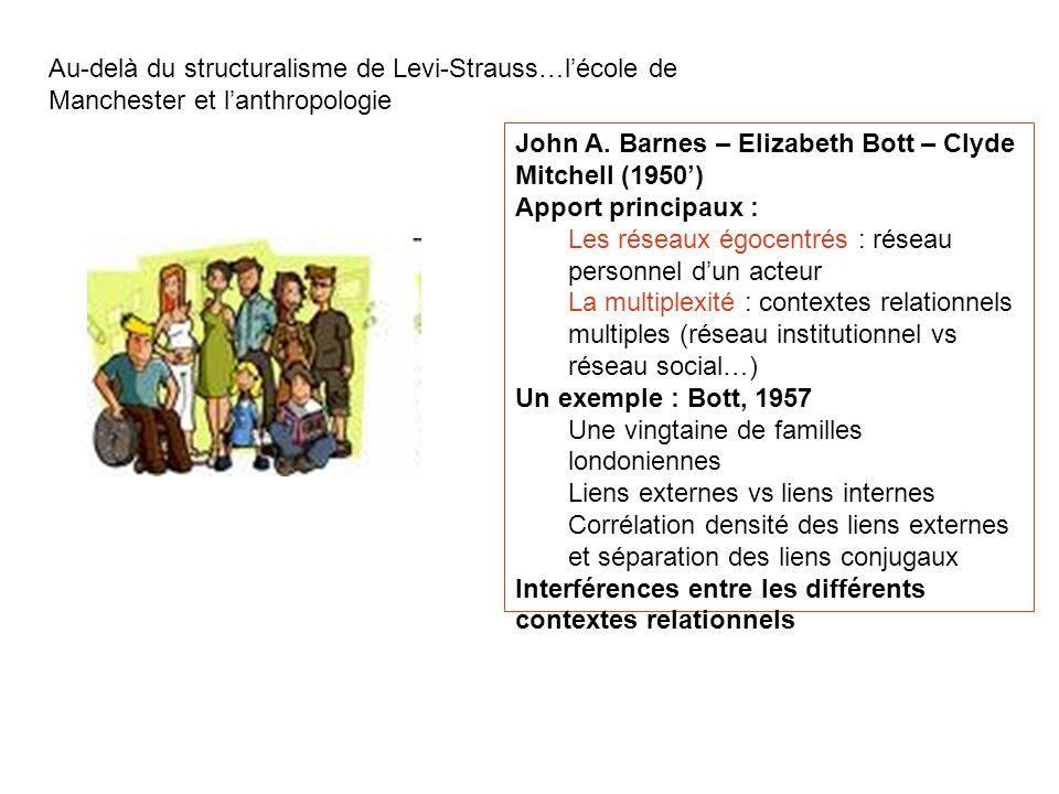 Au-delà du structuralisme de Levi-Strauss…lécole de Manchester et lanthropologie John A. Barnes – Elizabeth Bott – Clyde Mitchell (1950) Apport princi