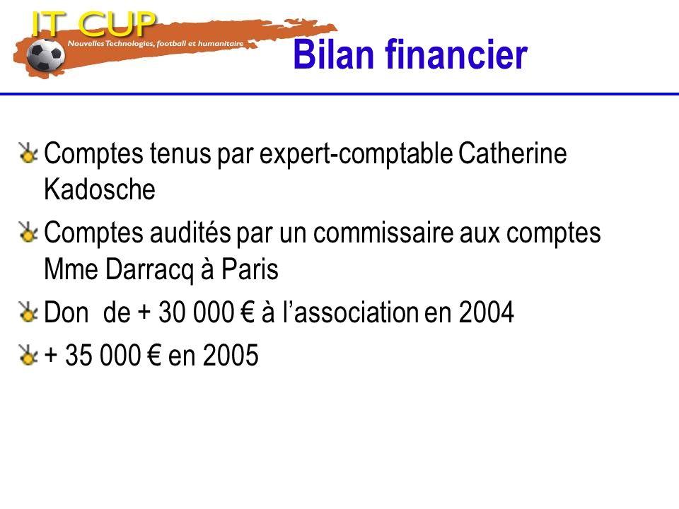 Bilan financier Comptes tenus par expert-comptable Catherine Kadosche Comptes audités par un commissaire aux comptes Mme Darracq à Paris Don de + 30 0