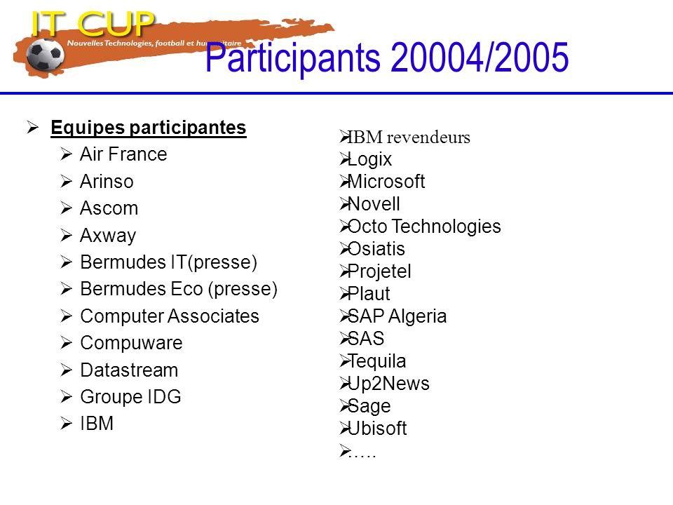 Equipes participantes Air France Arinso Ascom Axway Bermudes IT(presse) Bermudes Eco (presse) Computer Associates Compuware Datastream Groupe IDG IBM