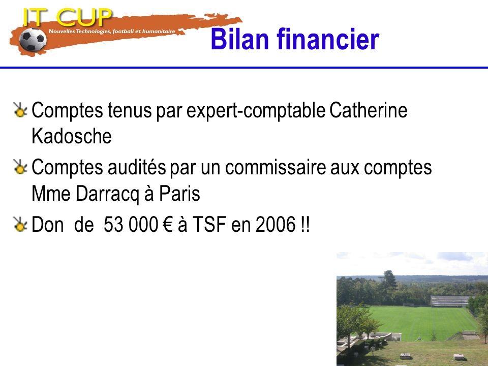 Bilan financier Comptes tenus par expert-comptable Catherine Kadosche Comptes audités par un commissaire aux comptes Mme Darracq à Paris Don de 53 000
