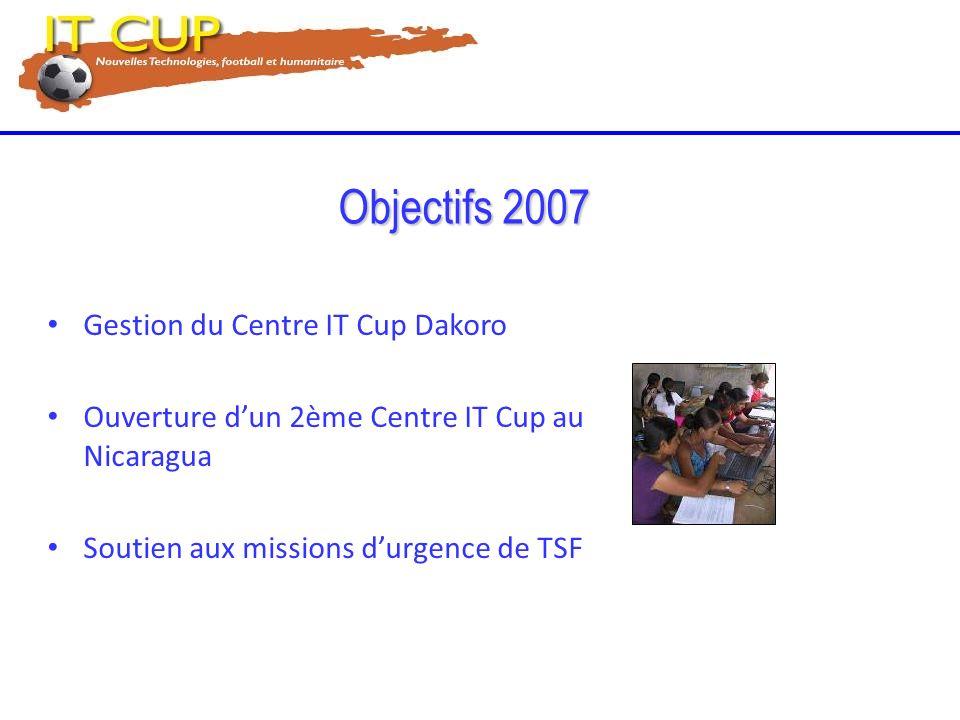 Objectifs 2007 Gestion du Centre IT Cup Dakoro Ouverture dun 2ème Centre IT Cup au Nicaragua Soutien aux missions durgence de TSF