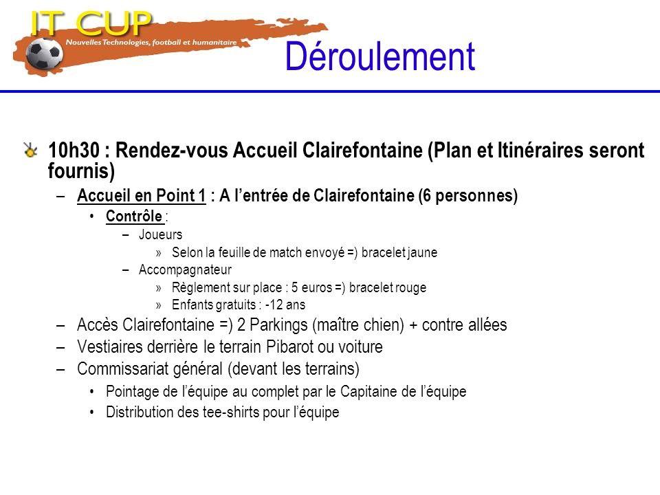 10h30 : Rendez-vous Accueil Clairefontaine (Plan et Itinéraires seront fournis) – Accueil en Point 1 : A lentrée de Clairefontaine (6 personnes) Contr