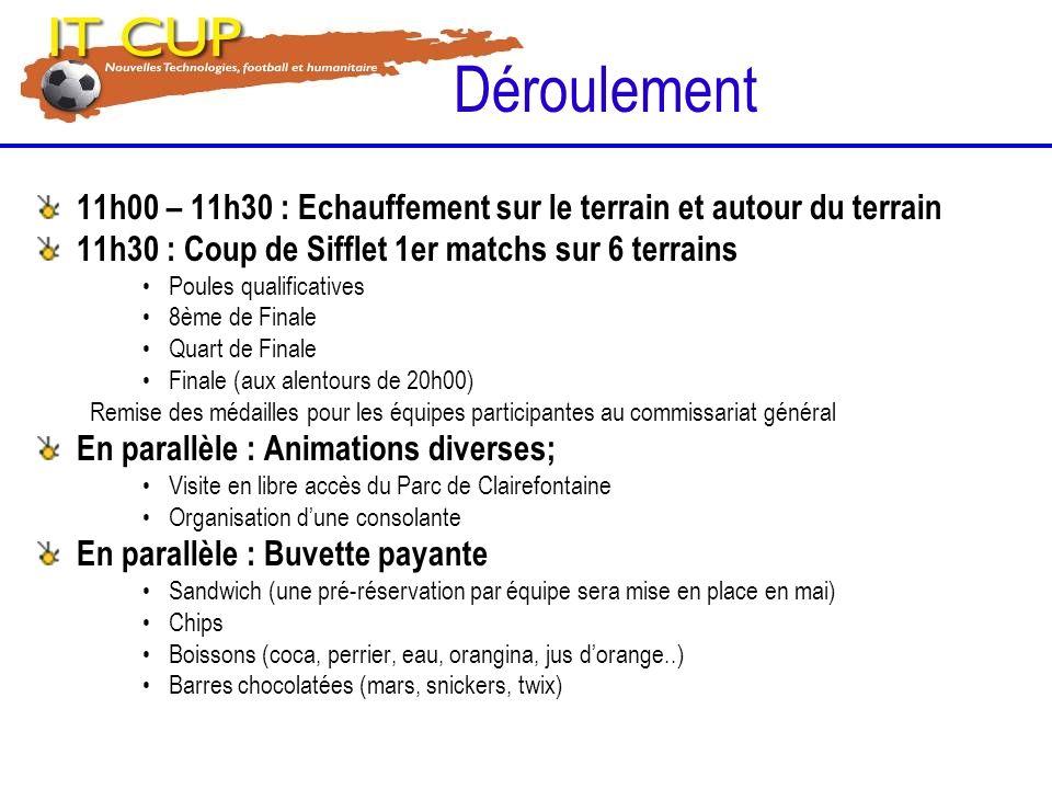 11h00 – 11h30 : Echauffement sur le terrain et autour du terrain 11h30 : Coup de Sifflet 1er matchs sur 6 terrains Poules qualificatives 8ème de Final