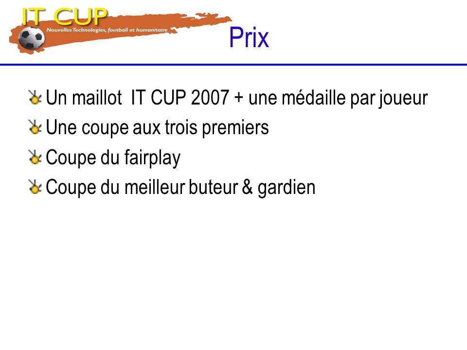 Prix Un maillot IT CUP 2007 + une médaille par joueur Une coupe aux trois premiers Coupe du fairplay Coupe du meilleur buteur & gardien