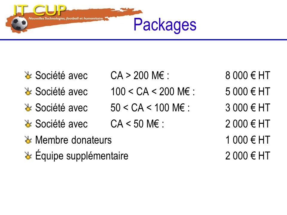 Société avec CA > 200 M : 8 000 HT Société avec 100 < CA < 200 M : 5 000 HT Société avec 50 < CA < 100 M : 3 000 HT Société avec CA < 50 M : 2 000 HT