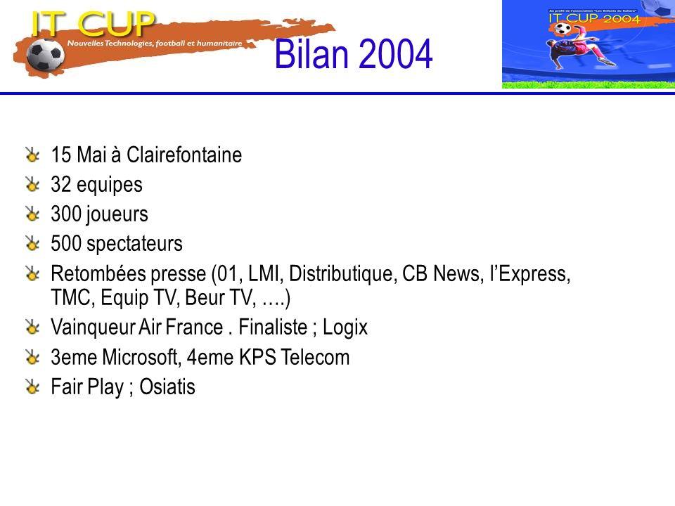 Bilan 2004 15 Mai à Clairefontaine 32 equipes 300 joueurs 500 spectateurs Retombées presse (01, LMI, Distributique, CB News, lExpress, TMC, Equip TV,
