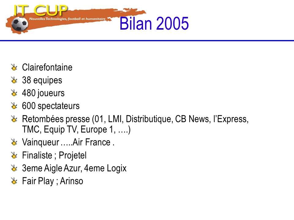 Bilan 2005 Clairefontaine 38 equipes 480 joueurs 600 spectateurs Retombées presse (01, LMI, Distributique, CB News, lExpress, TMC, Equip TV, Europe 1,