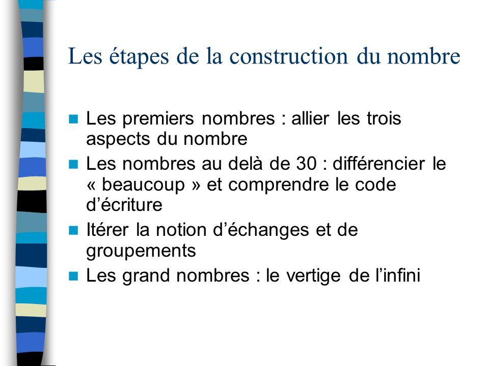 Les étapes de la construction du nombre Les premiers nombres : allier les trois aspects du nombre Les nombres au delà de 30 : différencier le « beauco