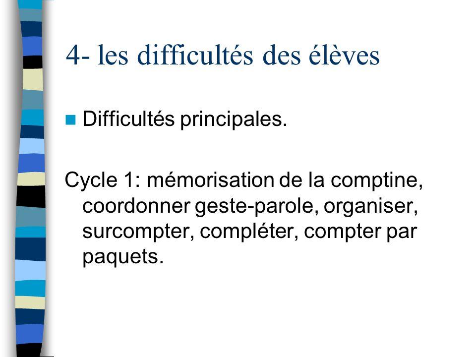 4- les difficultés des élèves Difficultés principales. Cycle 1: mémorisation de la comptine, coordonner geste-parole, organiser, surcompter, compléter