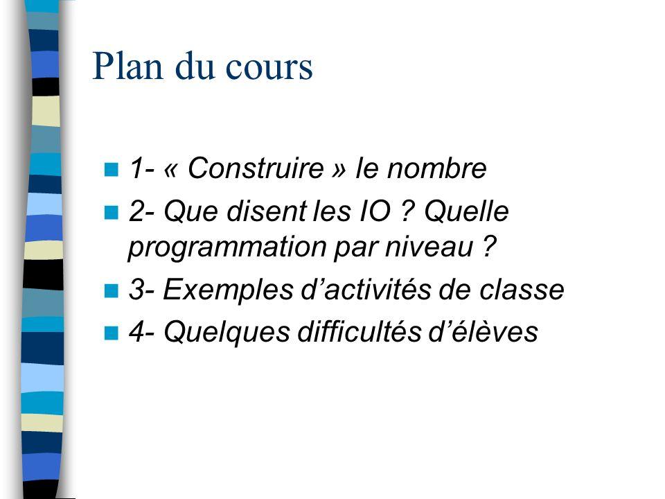 Plan du cours 1- « Construire » le nombre 2- Que disent les IO ? Quelle programmation par niveau ? 3- Exemples dactivités de classe 4- Quelques diffic