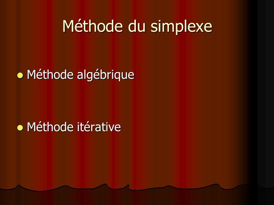 Méthode du simplexe Méthode algébrique Méthode algébrique Méthode itérative Méthode itérative