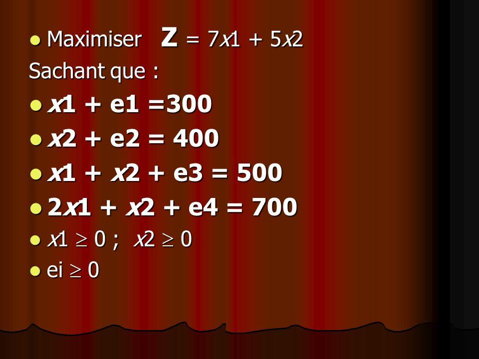 Maximiser Z = 7x1 + 5x2 Maximiser Z = 7x1 + 5x2 Sachant que : x1 + e1 =300 x1 + e1 =300 x2 + e2 = 400 x2 + e2 = 400 x1 + x2 + e3 = 500 x1 + x2 + e3 =