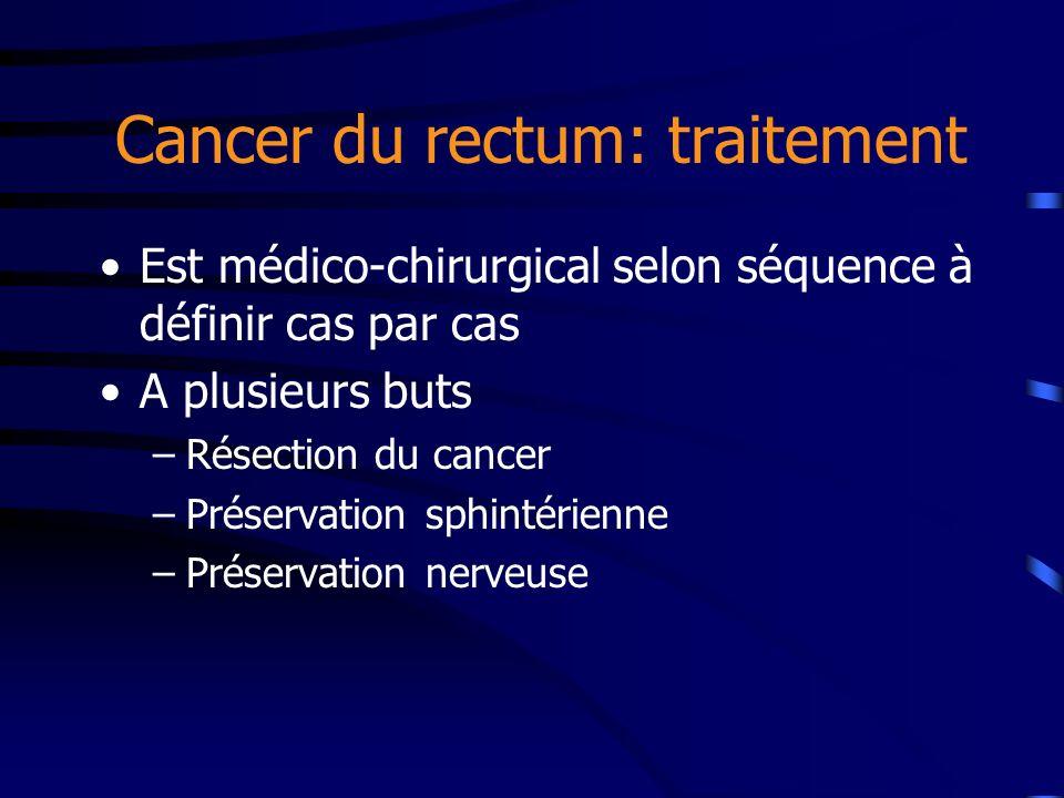 Cancer du rectum: traitement Est médico-chirurgical selon séquence à définir cas par cas A plusieurs buts –Résection du cancer –Préservation sphintéri
