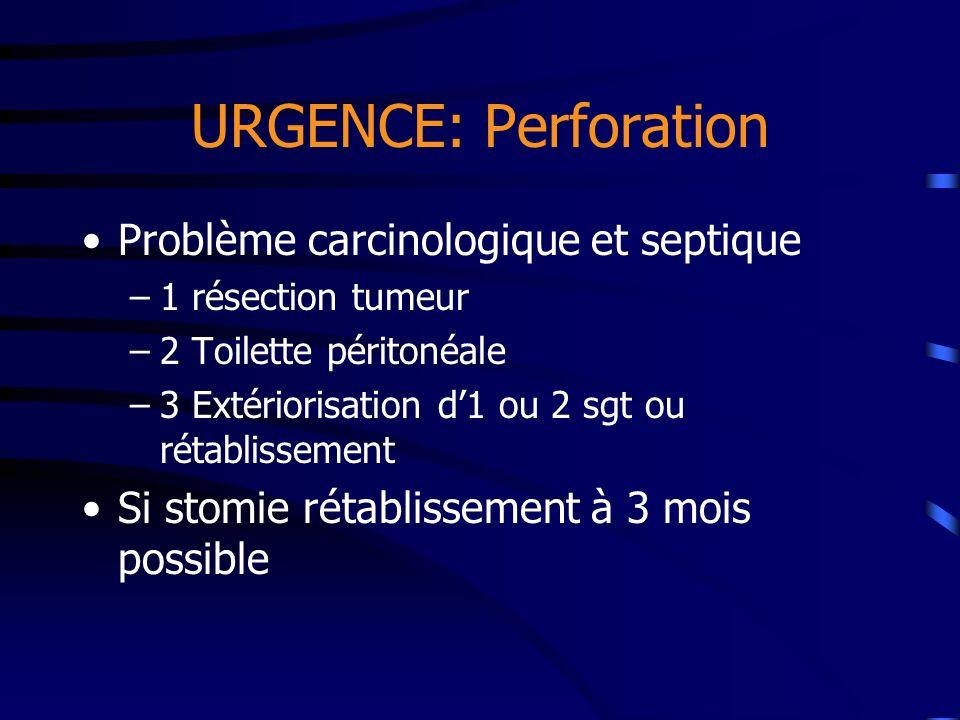 URGENCE: Perforation Problème carcinologique et septique –1 résection tumeur –2 Toilette péritonéale –3 Extériorisation d1 ou 2 sgt ou rétablissement