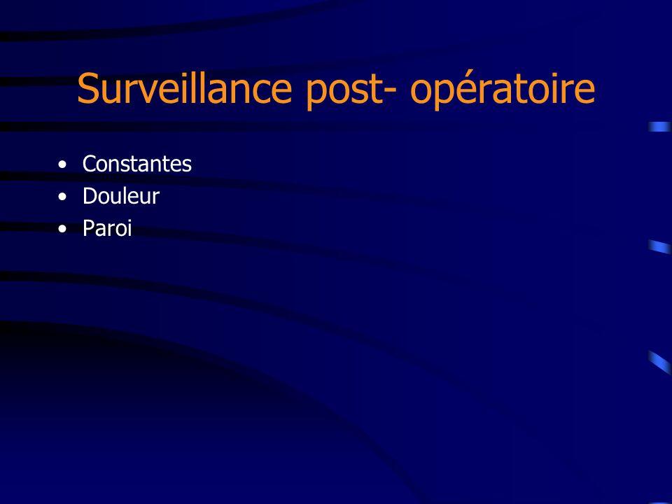 Surveillance post- opératoire Constantes Douleur Paroi