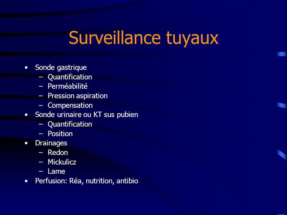 Surveillance tuyaux Sonde gastrique –Quantification –Perméabilité –Pression aspiration –Compensation Sonde urinaire ou KT sus pubien –Quantification –