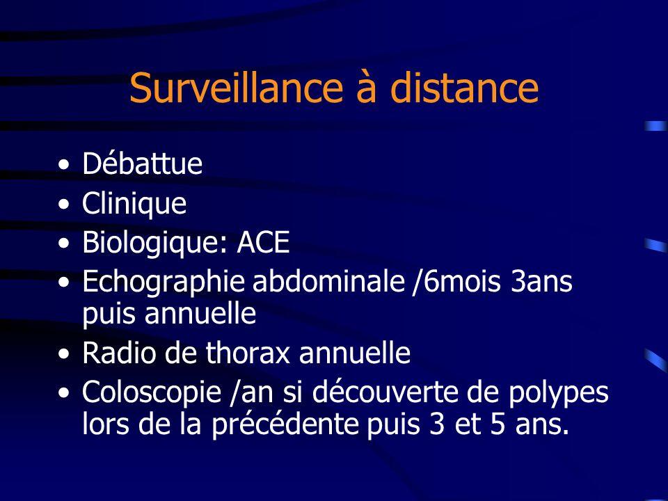 Surveillance à distance Débattue Clinique Biologique: ACE Echographie abdominale /6mois 3ans puis annuelle Radio de thorax annuelle Coloscopie /an si