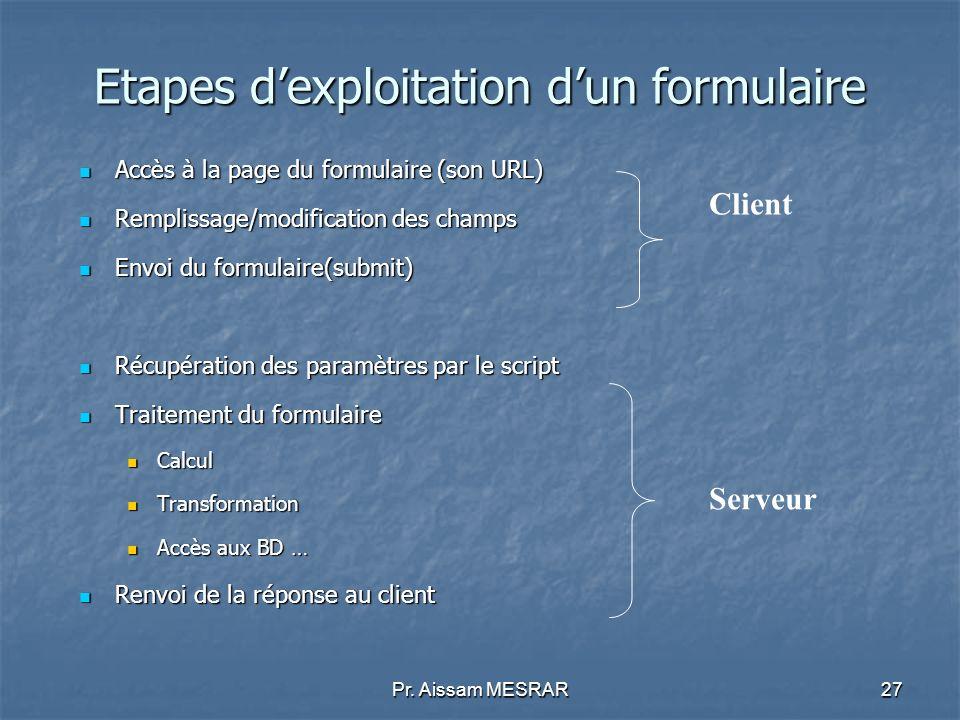 Pr. Aissam MESRAR27 Etapes dexploitation dun formulaire Accès à la page du formulaire (son URL) Accès à la page du formulaire (son URL) Remplissage/mo