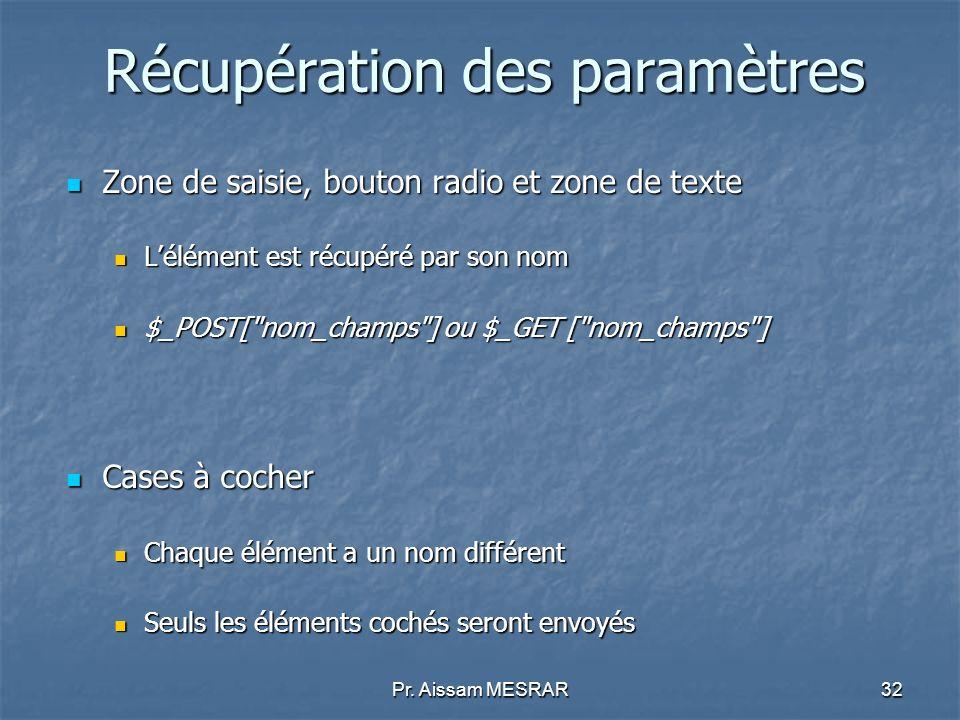 Pr. Aissam MESRAR32 Récupération des paramètres Zone de saisie, bouton radio et zone de texte Zone de saisie, bouton radio et zone de texte Lélément e