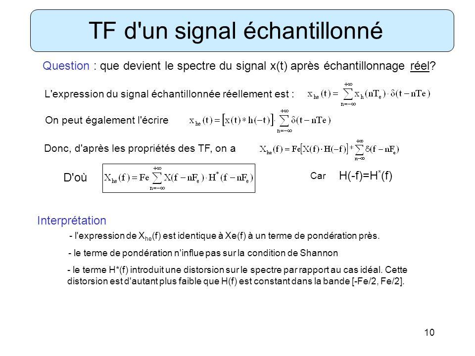 10 TF d'un signal échantillonné Question : que devient le spectre du signal x(t) après échantillonnage réel? L'expression du signal échantillonnée rée