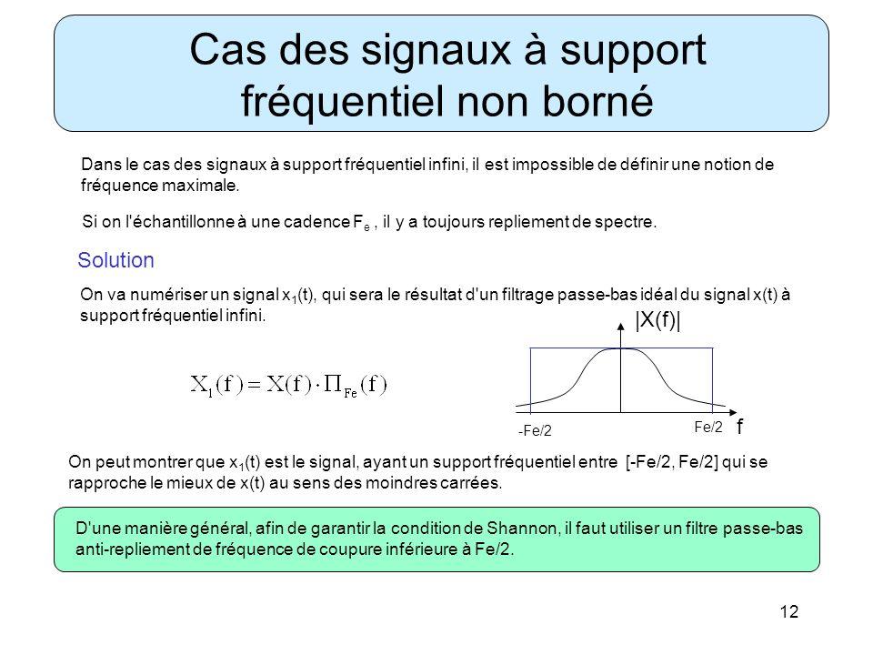 12 Cas des signaux à support fréquentiel non borné Dans le cas des signaux à support fréquentiel infini, il est impossible de définir une notion de fr