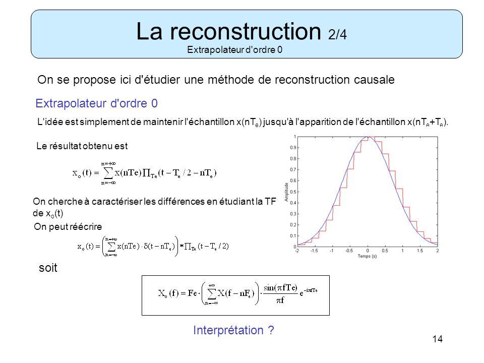 14 On se propose ici d'étudier une méthode de reconstruction causale La reconstruction 2/4 Extrapolateur d'ordre 0 L'idée est simplement de maintenir