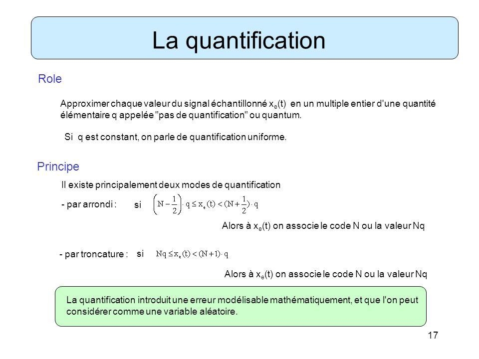 17 La quantification Role Approximer chaque valeur du signal échantillonné x e (t) en un multiple entier d'une quantité élémentaire q appelée