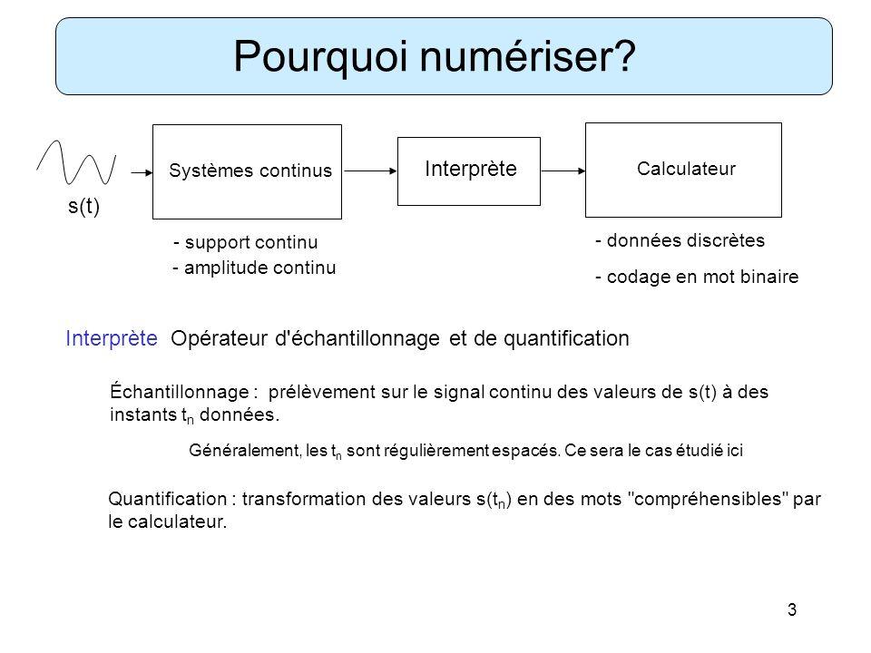 3 Pourquoi numériser? Calculateur s(t) Systèmes continus - données discrètes - codage en mot binaire - support continu - amplitude continu Interprète