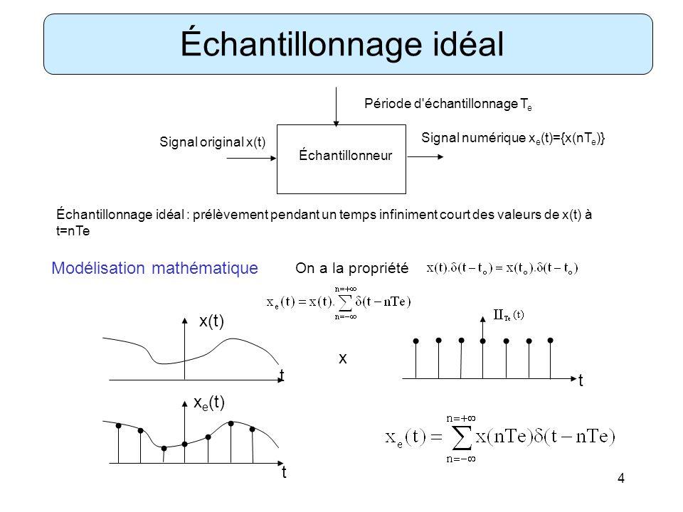 4 Échantillonnage idéal Période d'échantillonnage T e Signal original x(t) Signal numérique x e (t)={x(nT e )} Échantillonneur Échantillonnage idéal :