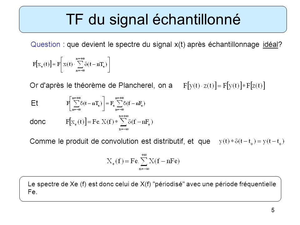 5 TF du signal échantillonné Question : que devient le spectre du signal x(t) après échantillonnage idéal? Or d'après le théorème de Plancherel, on a