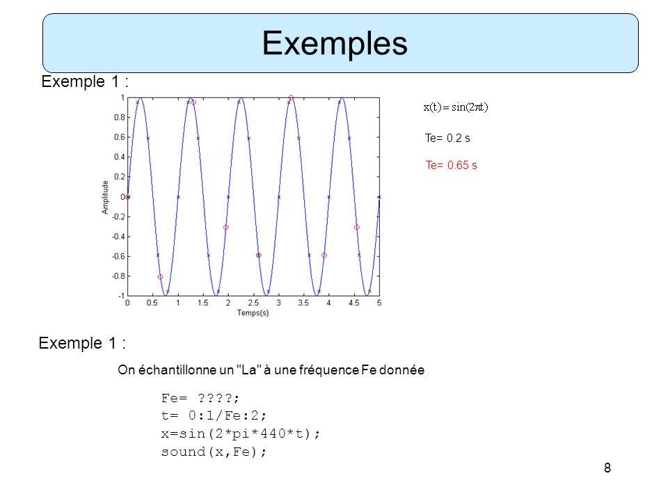 8 Exemples Te= 0.2 s Te= 0.65 s Exemple 1 : Fe= ????; t= 0:1/Fe:2; x=sin(2*pi*440*t); sound(x,Fe); On échantillonne un