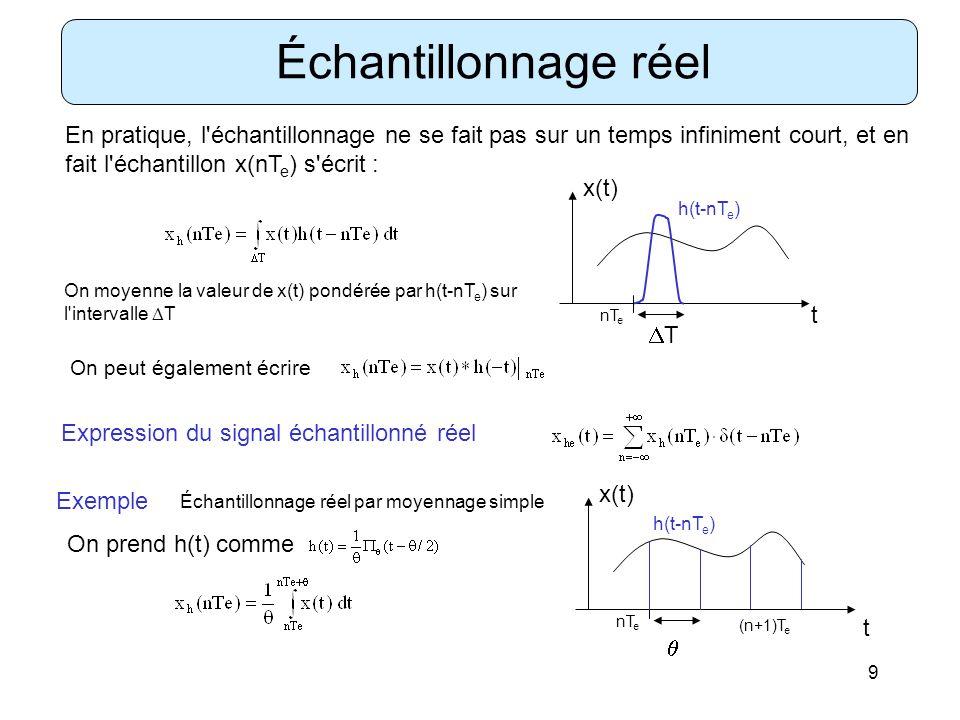 9 Échantillonnage réel En pratique, l'échantillonnage ne se fait pas sur un temps infiniment court, et en fait l'échantillon x(nT e ) s'écrit : t x(t)