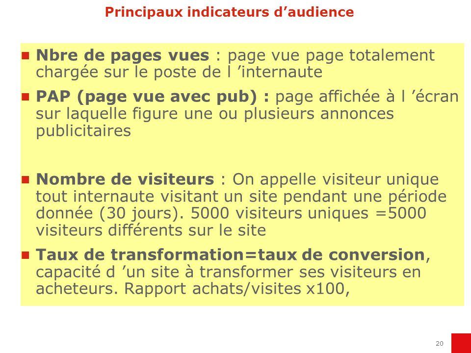 20 Principaux indicateurs daudience Nbre de pages vues : page vue page totalement chargée sur le poste de l internaute PAP (page vue avec pub) : page
