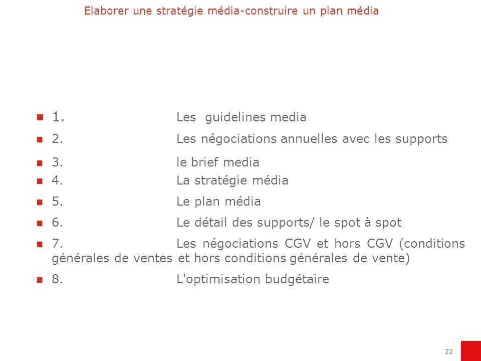 22 Elaborer une stratégie média-construire un plan média 1. Les guidelines media 2.Les négociations annuelles avec les supports 3.le brief media 4.La