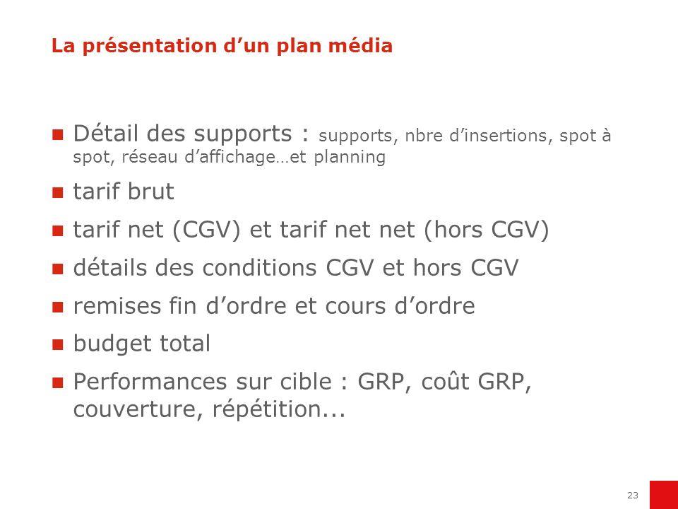 23 La présentation dun plan média Détail des supports : supports, nbre dinsertions, spot à spot, réseau daffichage…et planning tarif brut tarif net (C