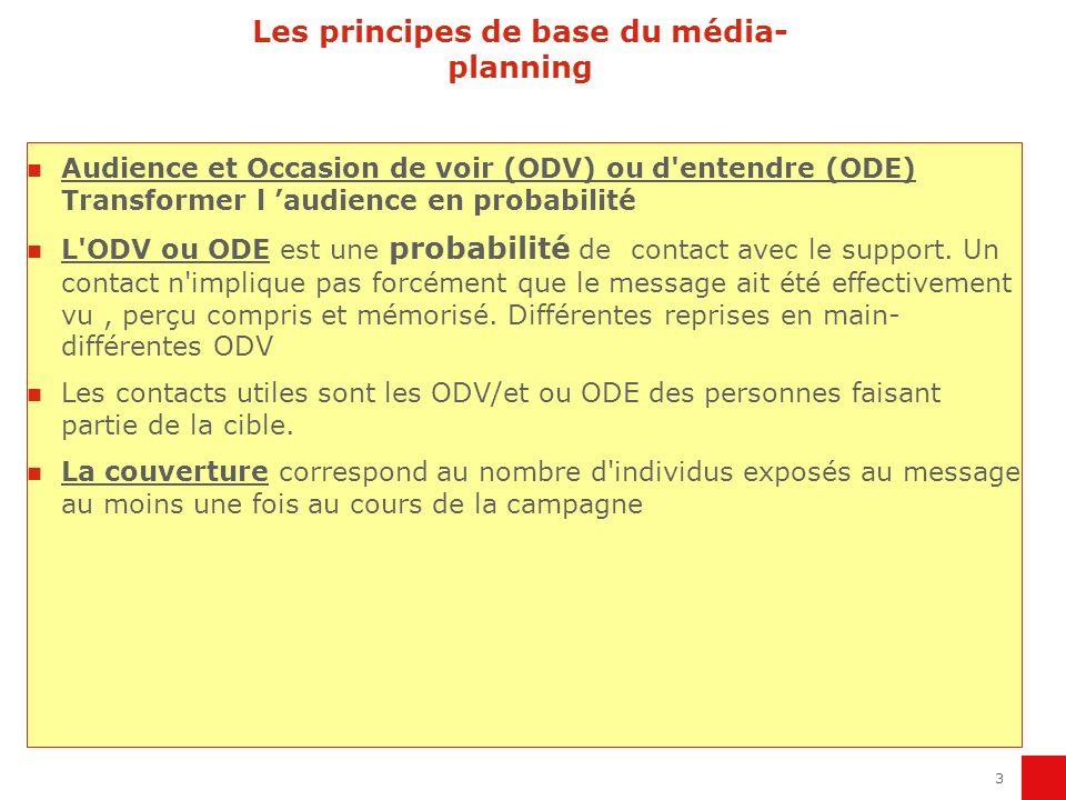 3 Audience et Occasion de voir (ODV) ou d'entendre (ODE) Transformer l audience en probabilité L'ODV ou ODE est une probabilité de contact avec le sup
