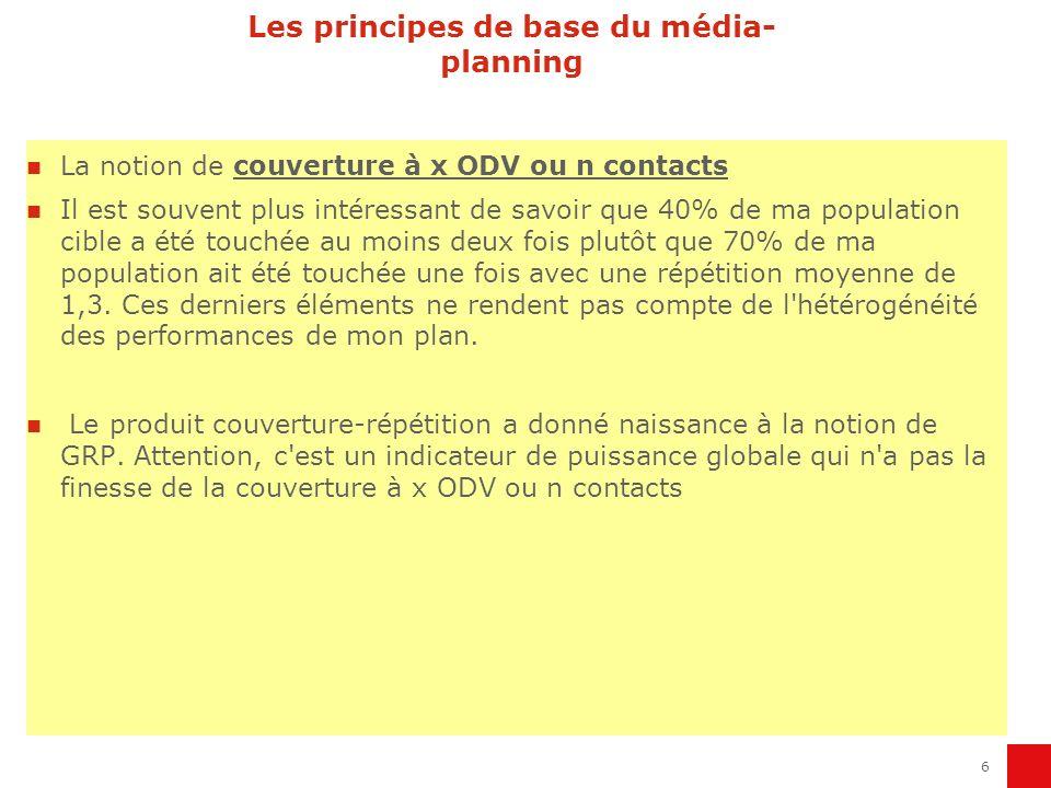 6 Les principes de base du média- planning La notion de couverture à x ODV ou n contacts Il est souvent plus intéressant de savoir que 40% de ma popul