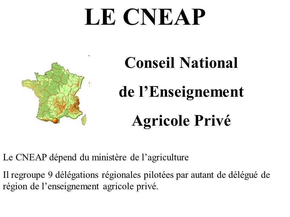 LE CNEAP Conseil National de lEnseignement Agricole Privé Le CNEAP dépend du ministère de lagriculture Il regroupe 9 délégations régionales pilotées p