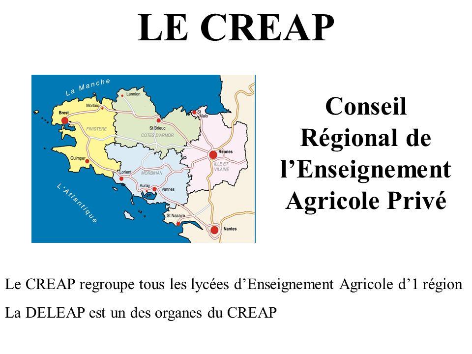 LE CREAP Conseil Régional de lEnseignement Agricole Privé Le CREAP regroupe tous les lycées dEnseignement Agricole d1 région La DELEAP est un des orga