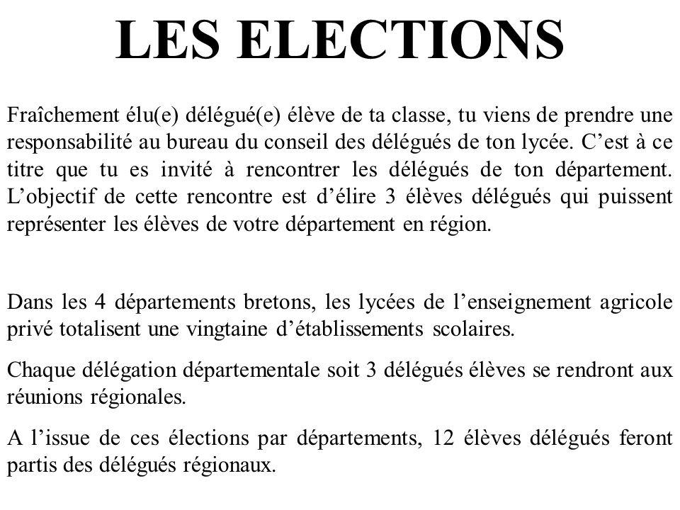LES ELECTIONS Fraîchement élu(e) délégué(e) élève de ta classe, tu viens de prendre une responsabilité au bureau du conseil des délégués de ton lycée.