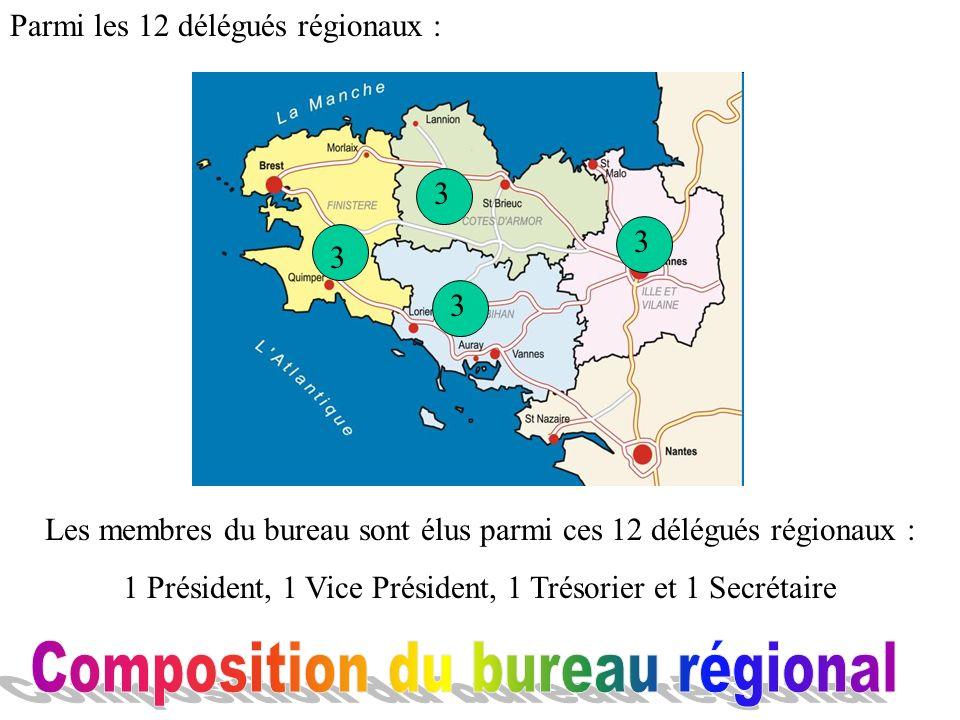Parmi les 12 délégués régionaux : 3 3 3 3 Les membres du bureau sont élus parmi ces 12 délégués régionaux : 1 Président, 1 Vice Président, 1 Trésorier