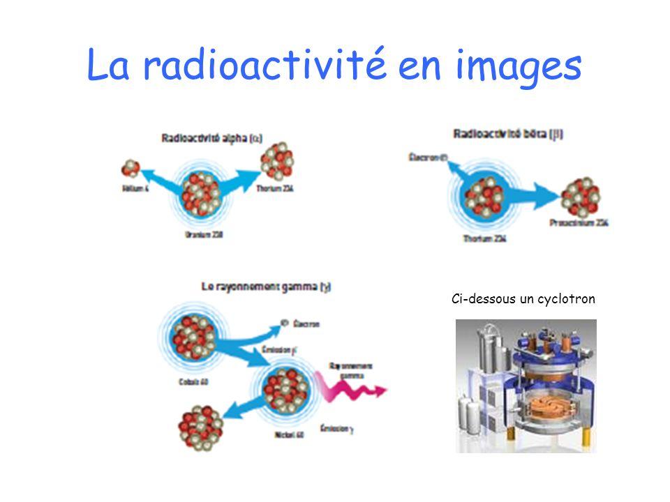 La radioactivité en images Ci-dessous un cyclotron