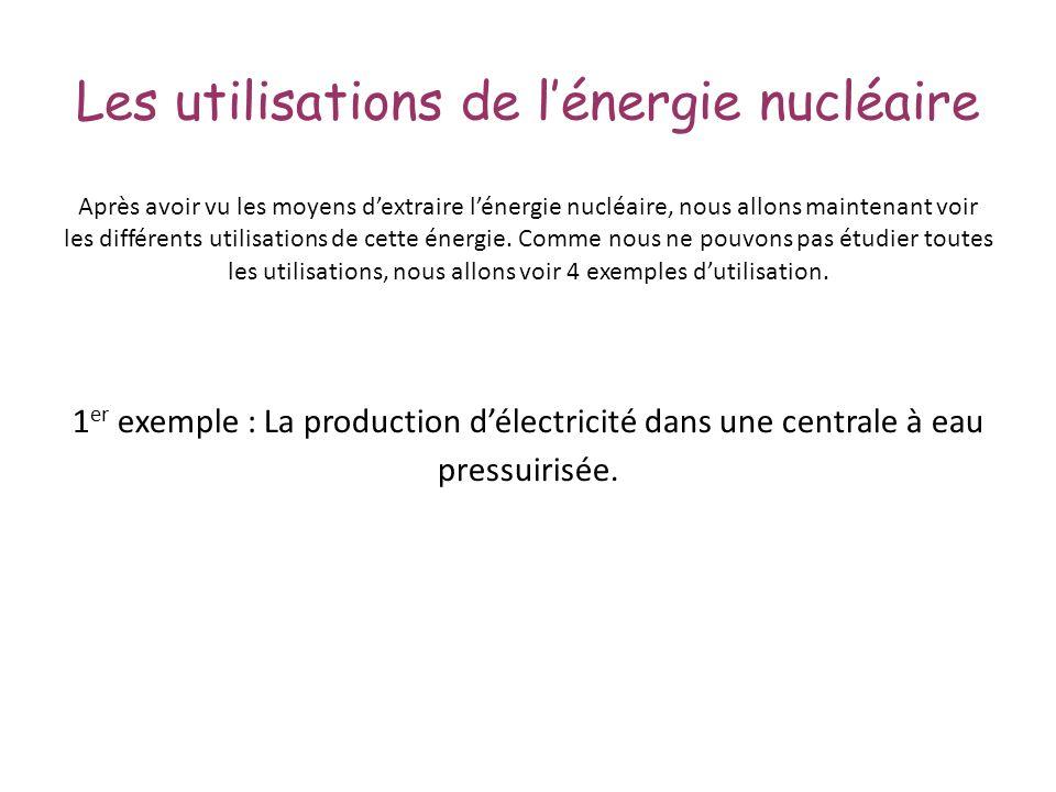 Les utilisations de lénergie nucléaire Après avoir vu les moyens dextraire lénergie nucléaire, nous allons maintenant voir les différents utilisations