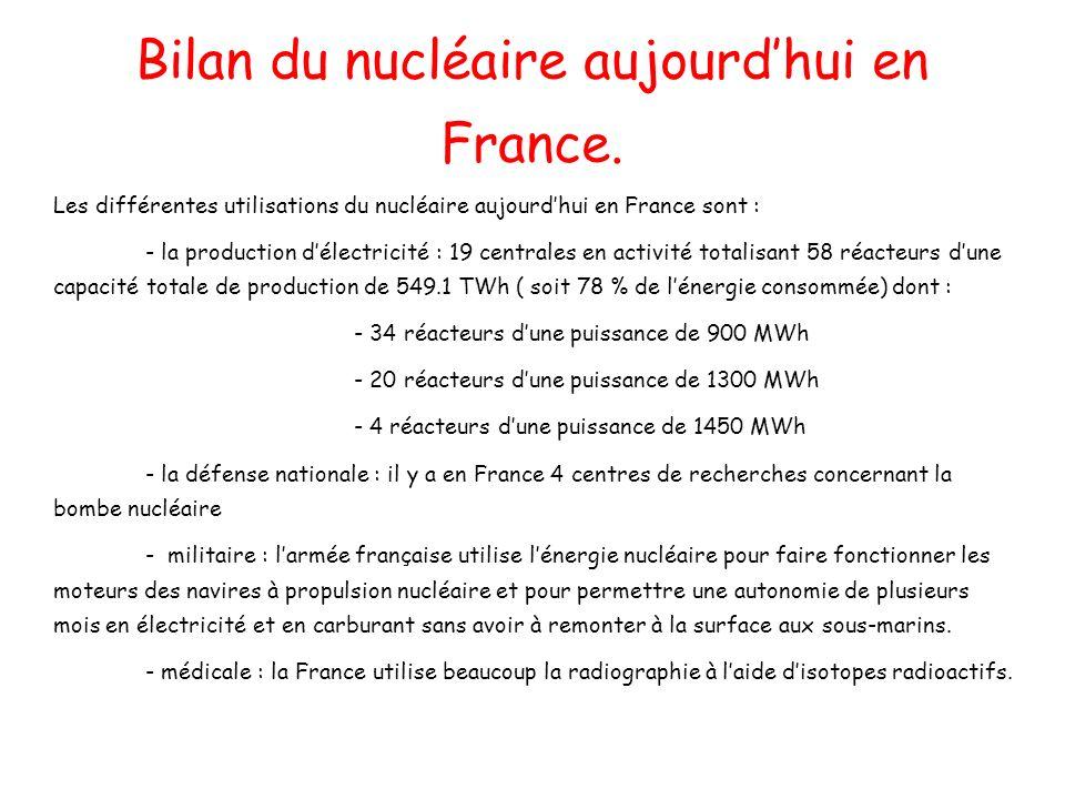Bilan du nucléaire aujourdhui en France. Les différentes utilisations du nucléaire aujourdhui en France sont : - la production délectricité : 19 centr