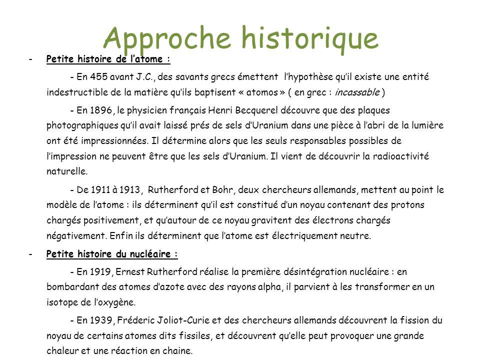 Approche historique -Petite histoire de latome : - En 455 avant J.C., des savants grecs émettent lhypothèse quil existe une entité indestructible de l