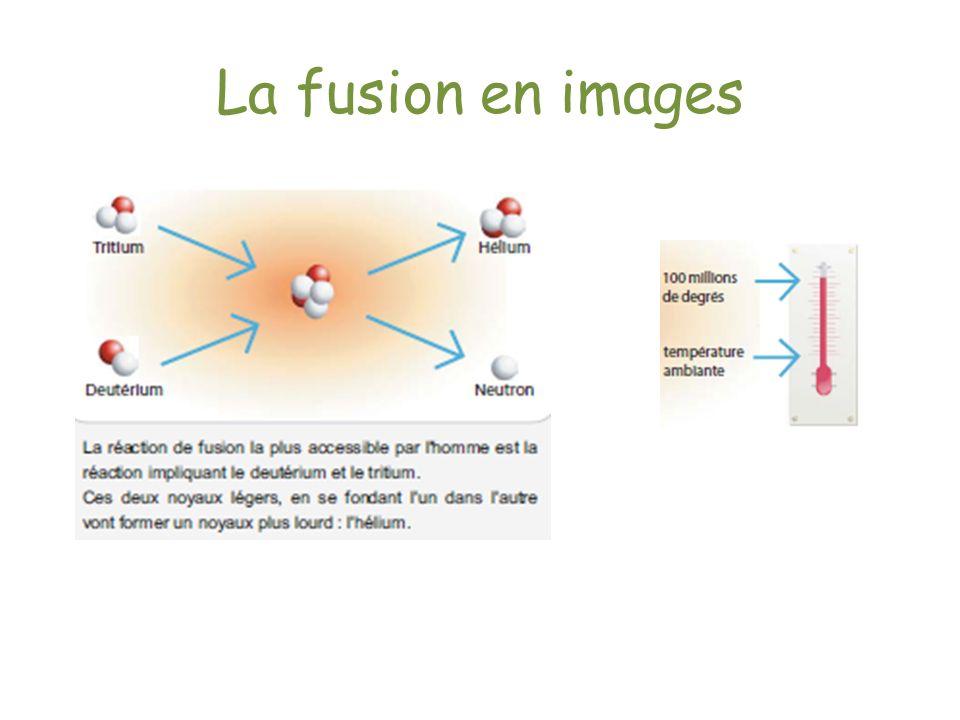 La fusion en images