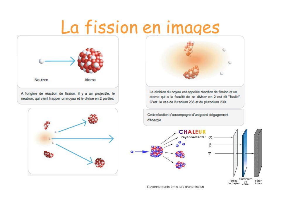 La fission en images