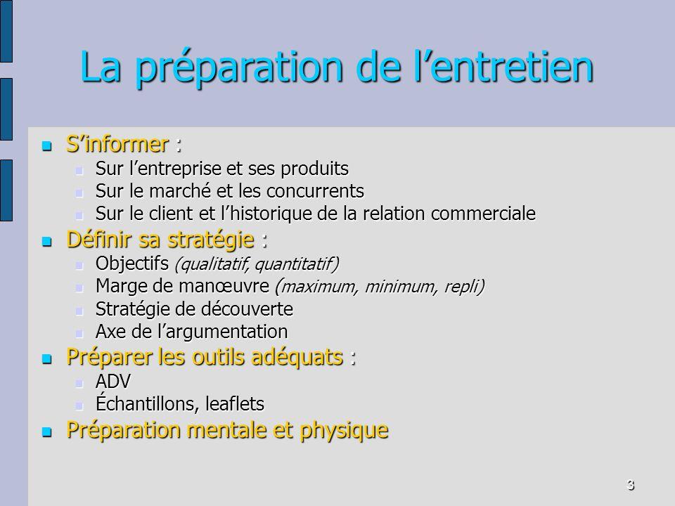 3 La préparation de lentretien Sinformer : Sinformer : Sur lentreprise et ses produits Sur lentreprise et ses produits Sur le marché et les concurrent