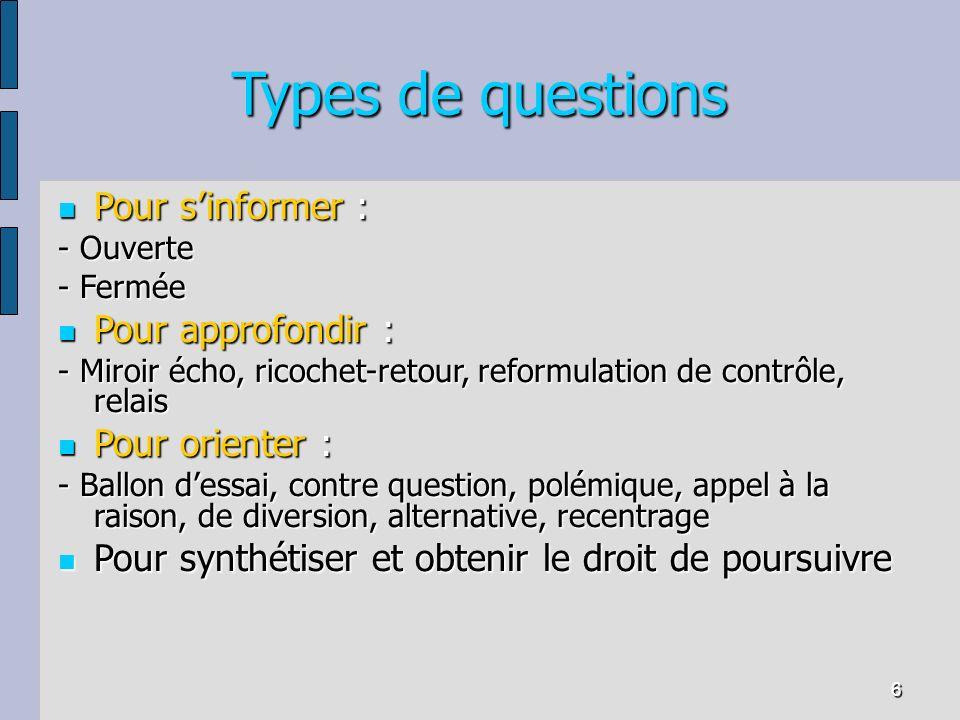 6 Types de questions Pour sinformer : Pour sinformer : - Ouverte - Fermée Pour approfondir : Pour approfondir : - Miroir écho, ricochet-retour, reform